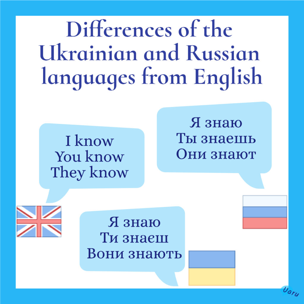 Differences of the Ukrainian and Russian from English